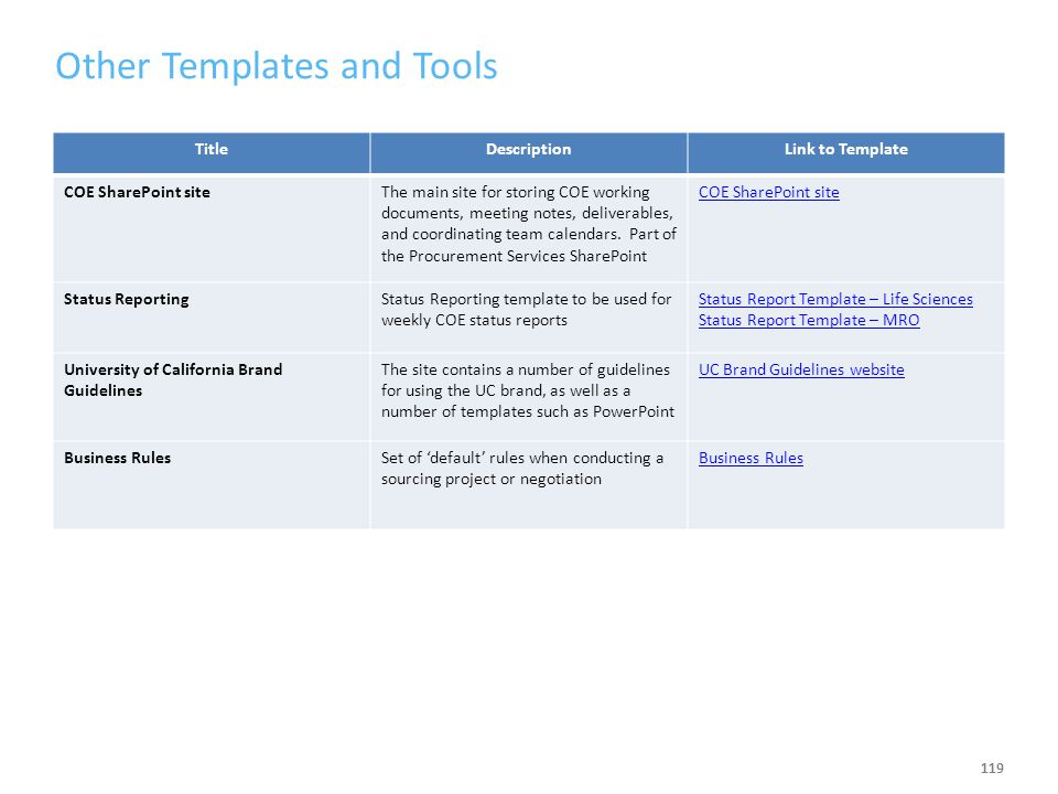 Other Templates and Tools