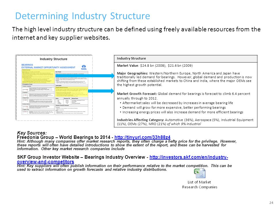 Determining Industry Structure