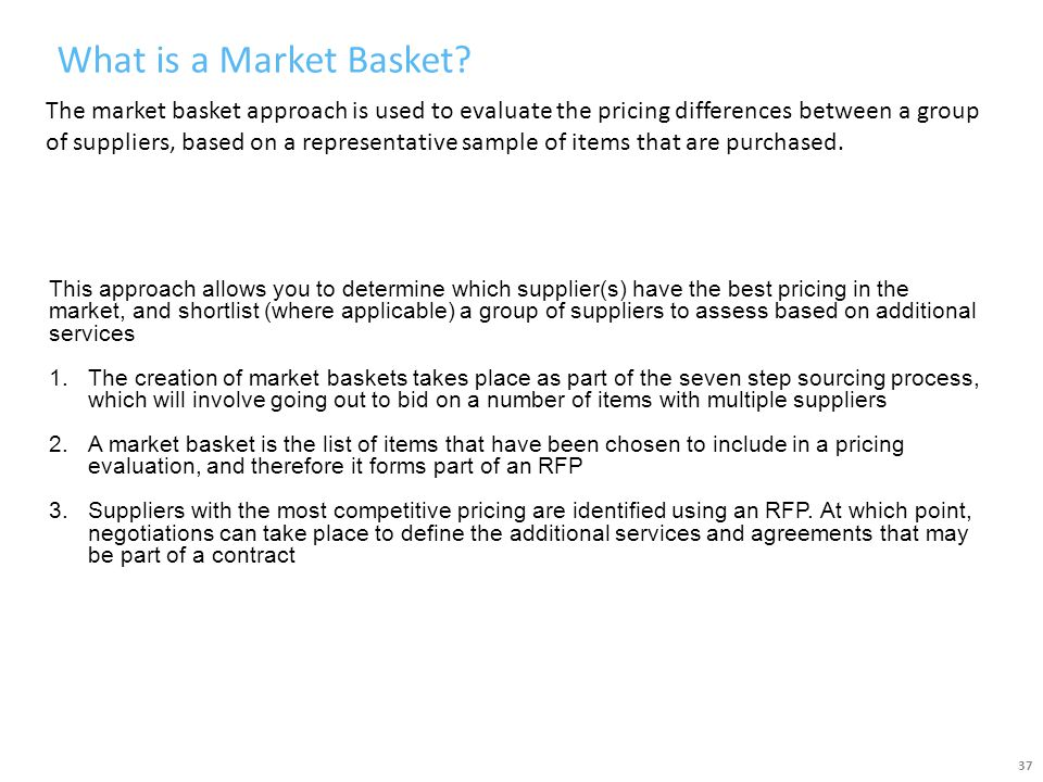 What is a Market Basket