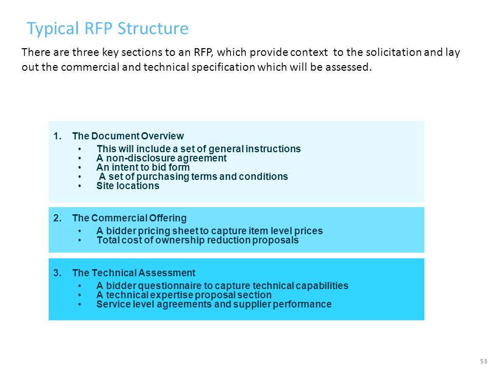 Typical RFP Structure