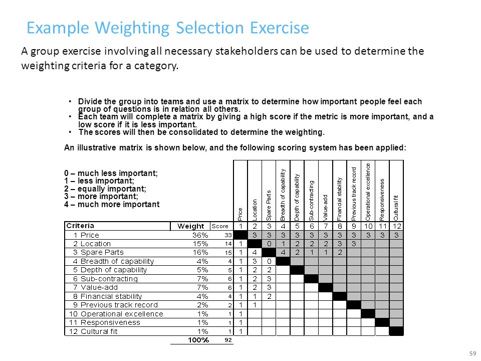 Example Weighting Selection Exercise