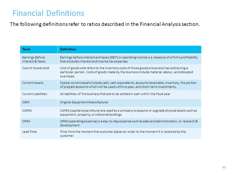 Financial Definitions