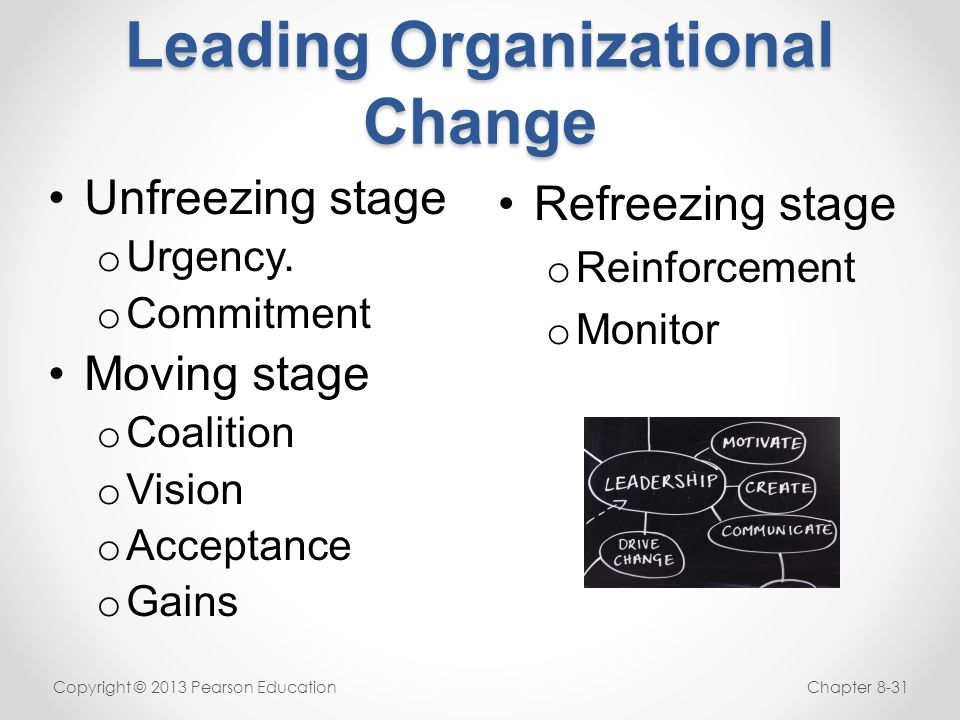 Leading Organizational Change