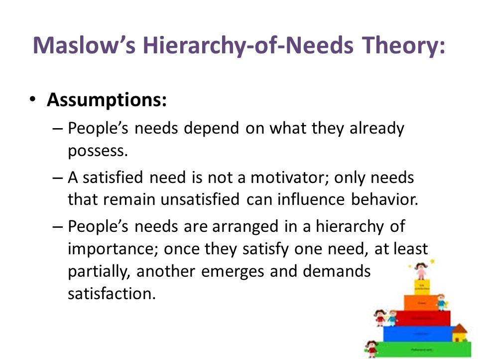 Maslow's Hierarchy-of-Needs Theory: