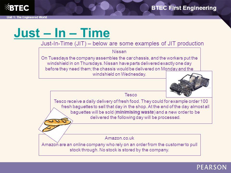 The jit | drupal. Org.