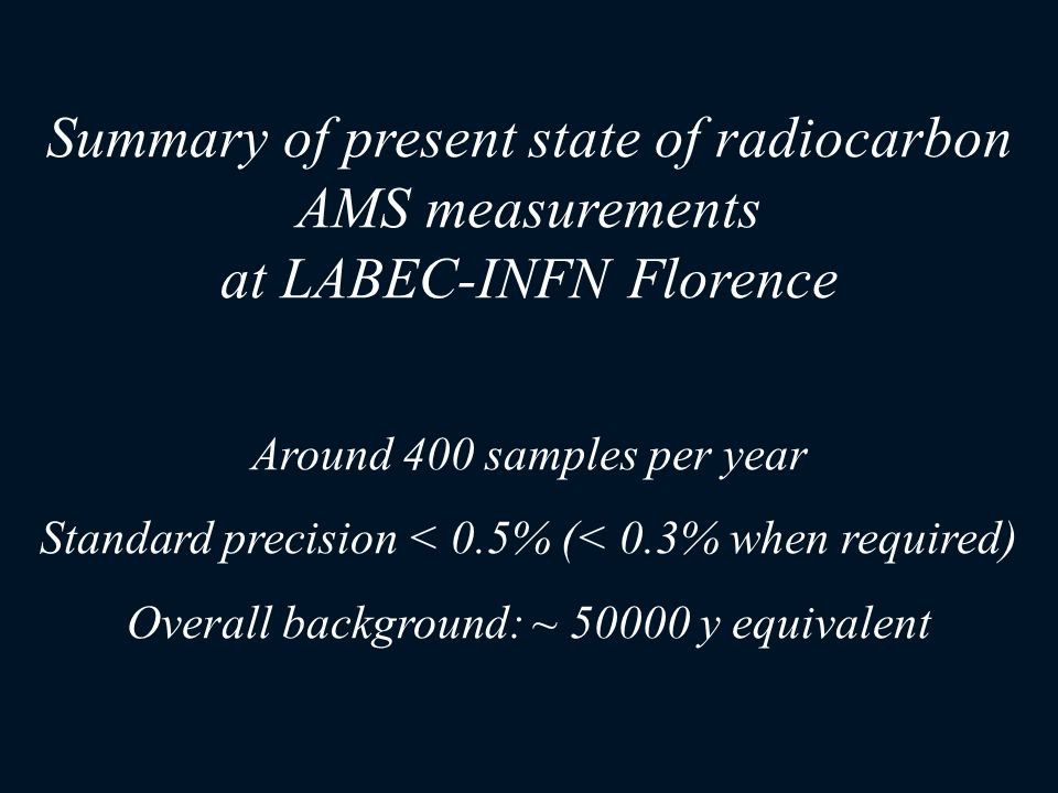 Summary of present state of radiocarbon AMS measurements