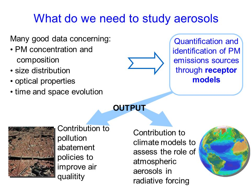 What do we need to study aerosols