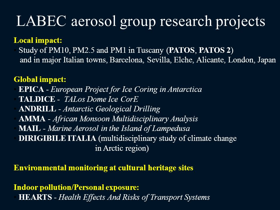 LABEC aerosol group research projects