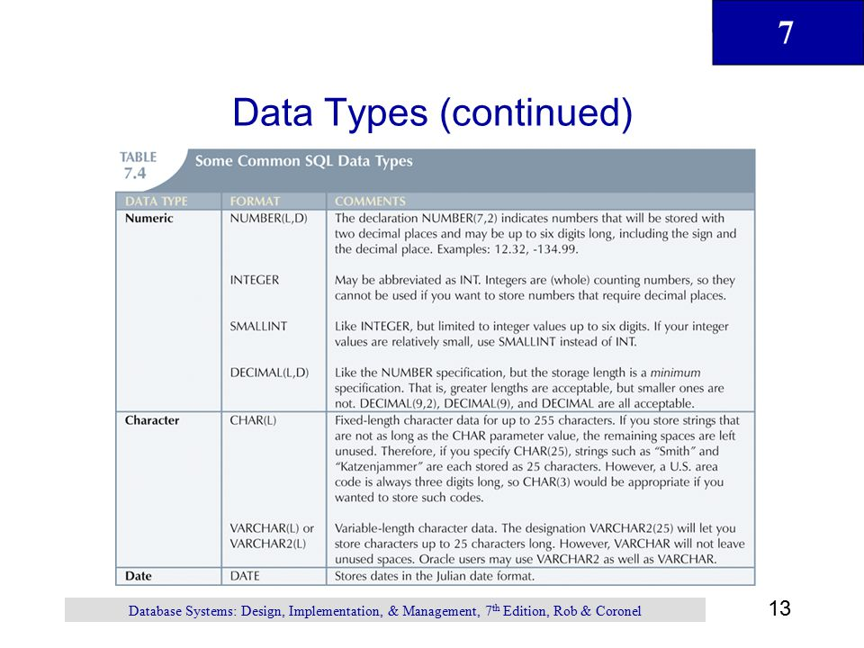 Data Types (continued)