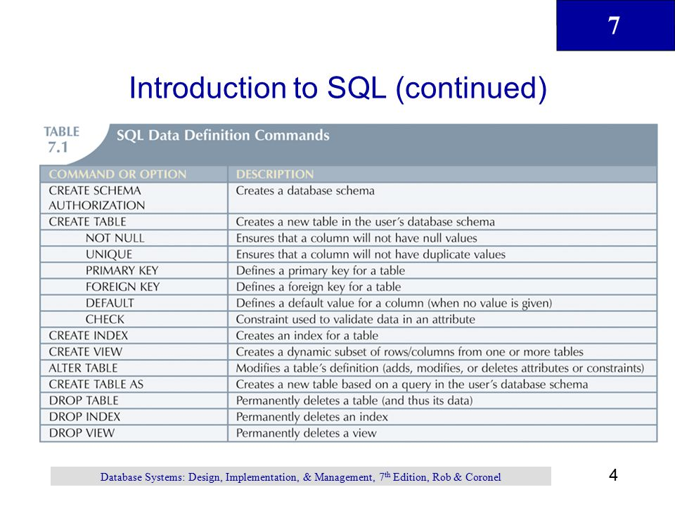 Introduction to SQL (continued)