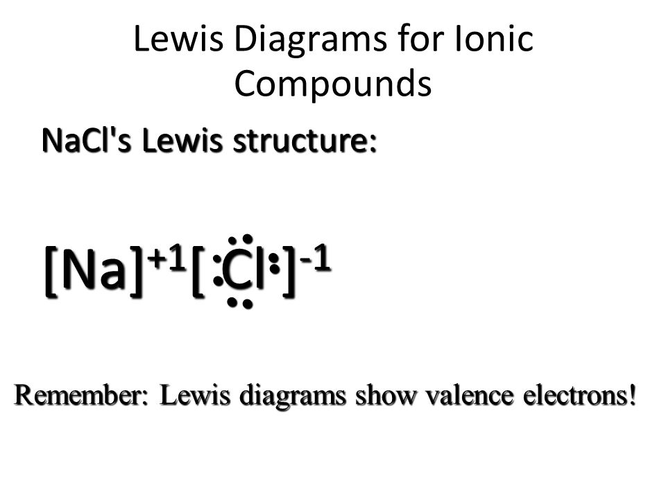 Lewis Diagram Nacl Wiring Diagrams Best