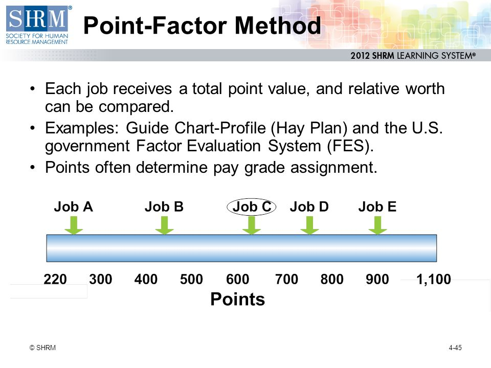 module 4 compensation and benefits 19 phr 13 sphr ppt download rh slideplayer com Hay Pay Grades Hay Comparison Chart
