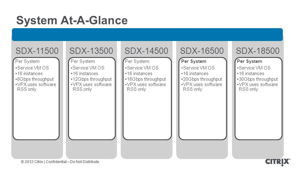 NetScaler SDX  - ppt download