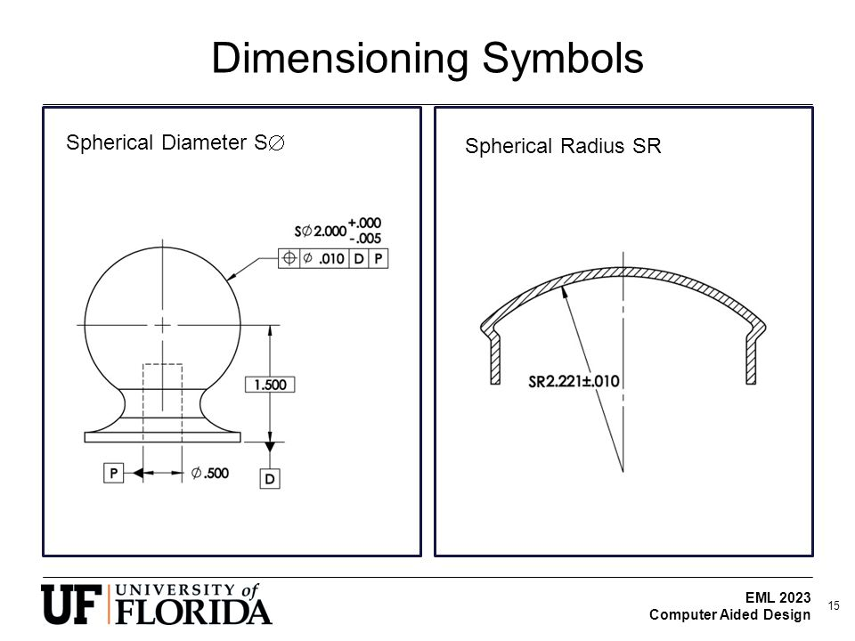 Geometric Dimensioning And Tolerancing Ppt Video Online