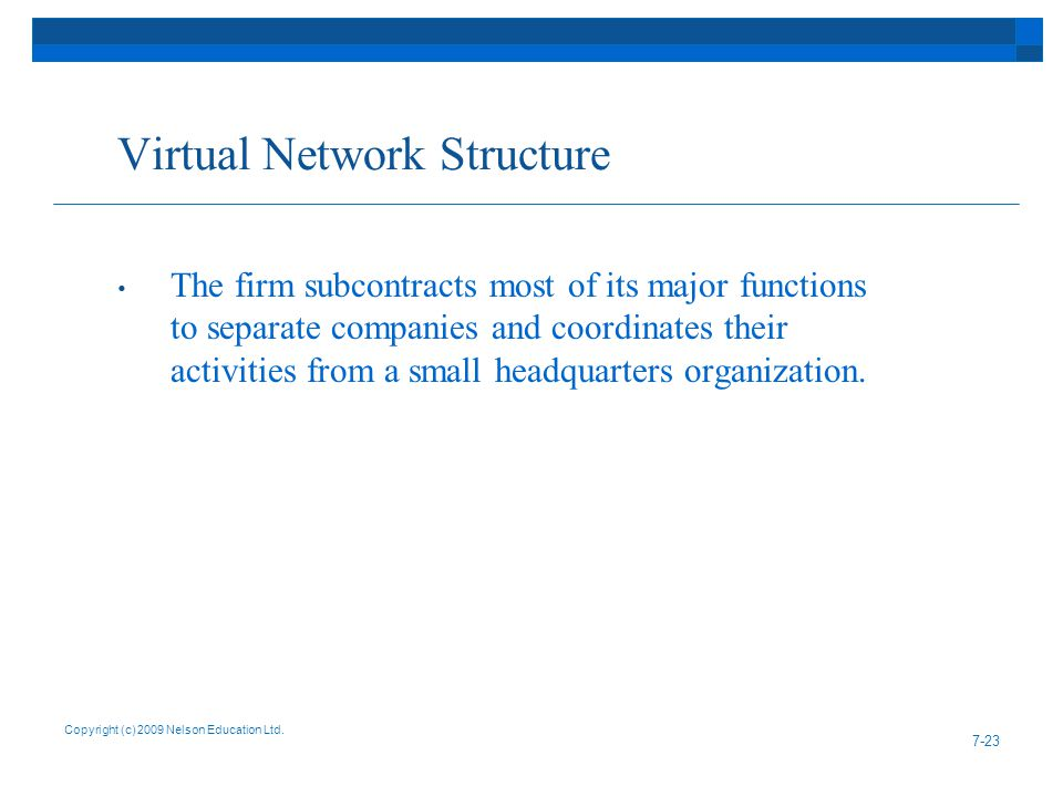 Virtual Network Structure