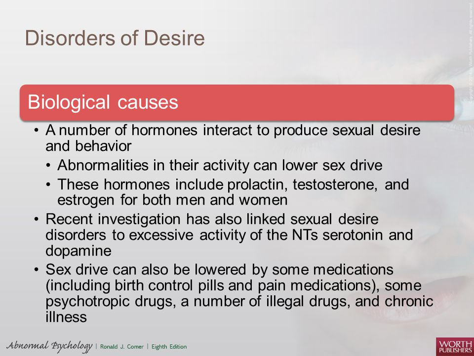 Sexual desire disorder in women-1856