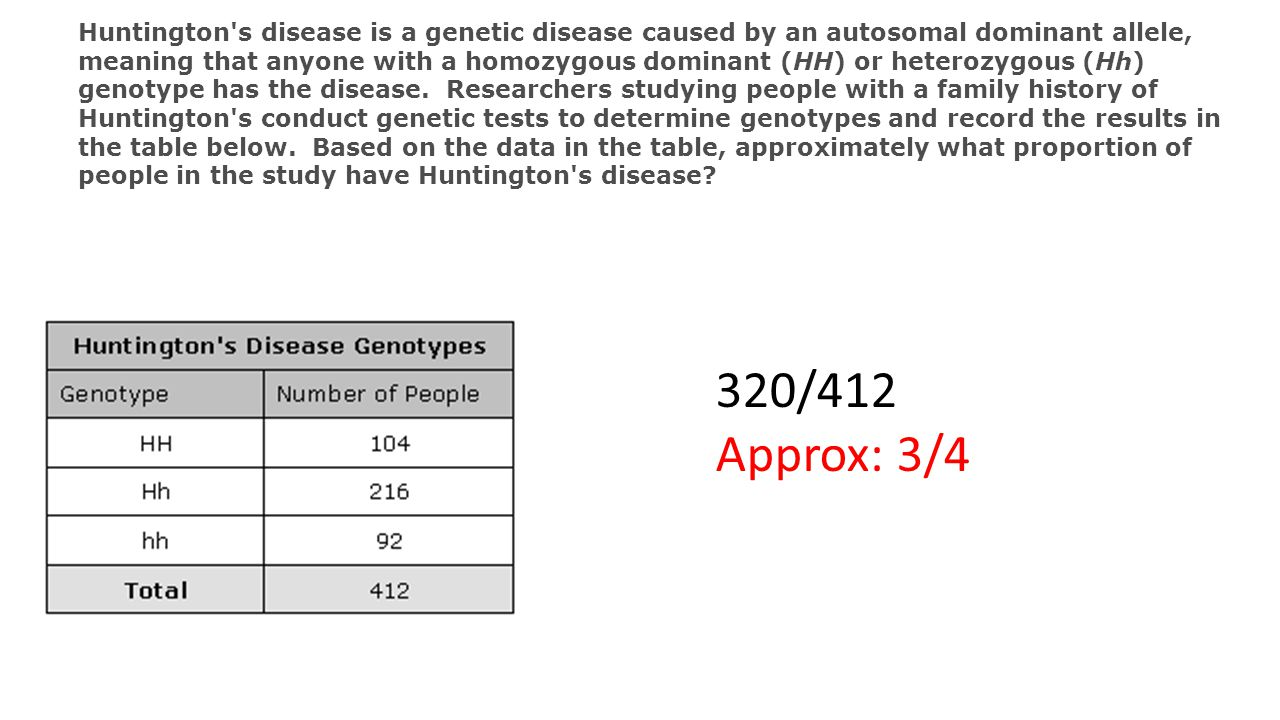Huntington s disease is a genetic disease caused by an autosomal dominant allele, meaning that anyone with a homozygous dominant (HH) or heterozygous (Hh) genotype has the disease. Researchers studying people with a family history of Huntington s conduct genetic tests to determine genotypes and record the results in the table below. Based on the data in the table, approximately what proportion of people in the study have Huntington s disease