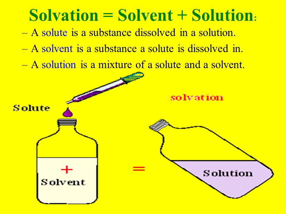 Solvation = Solvent + Solution: