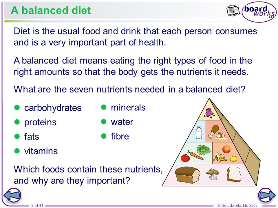 boardworks ks3 science 2008 diet and fitness