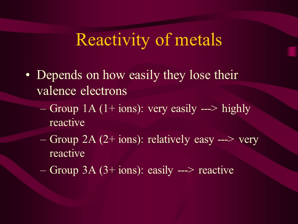 Reactivity of metals Depends on how easily they lose their valence electrons. Group 1A (1+ ions): very easily ---> highly reactive.
