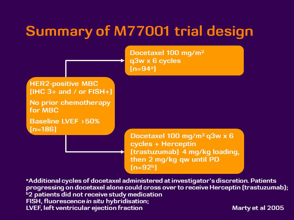 Summary of M77001 trial design