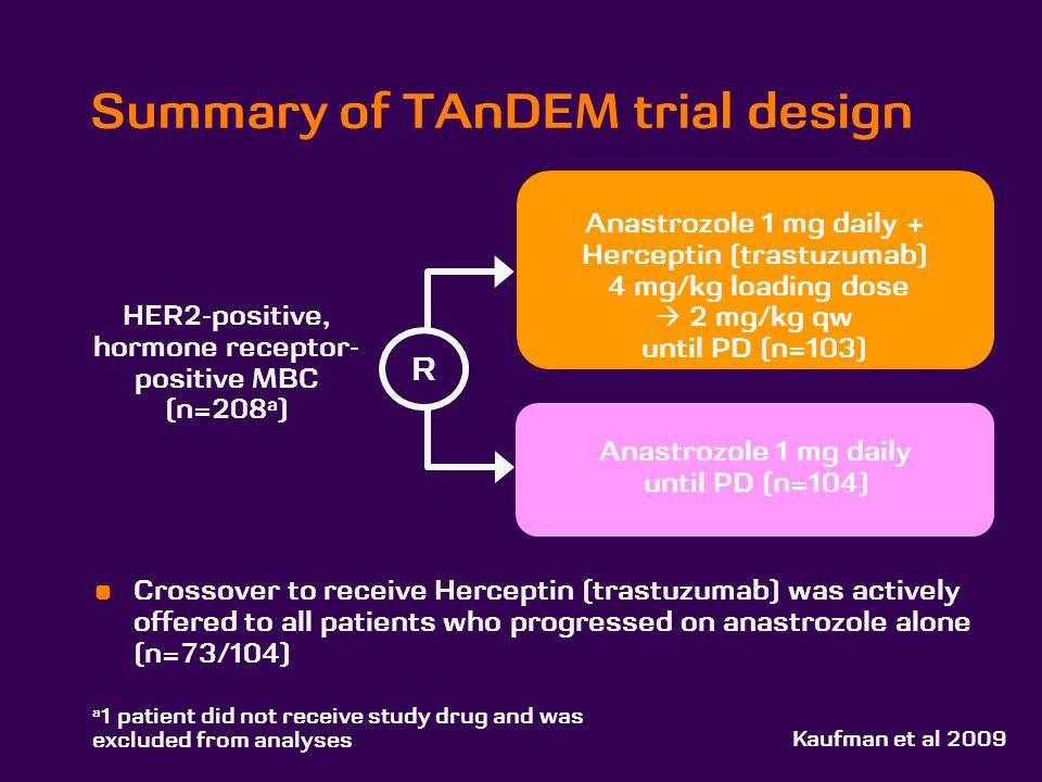 Summary of TAnDEM trial design