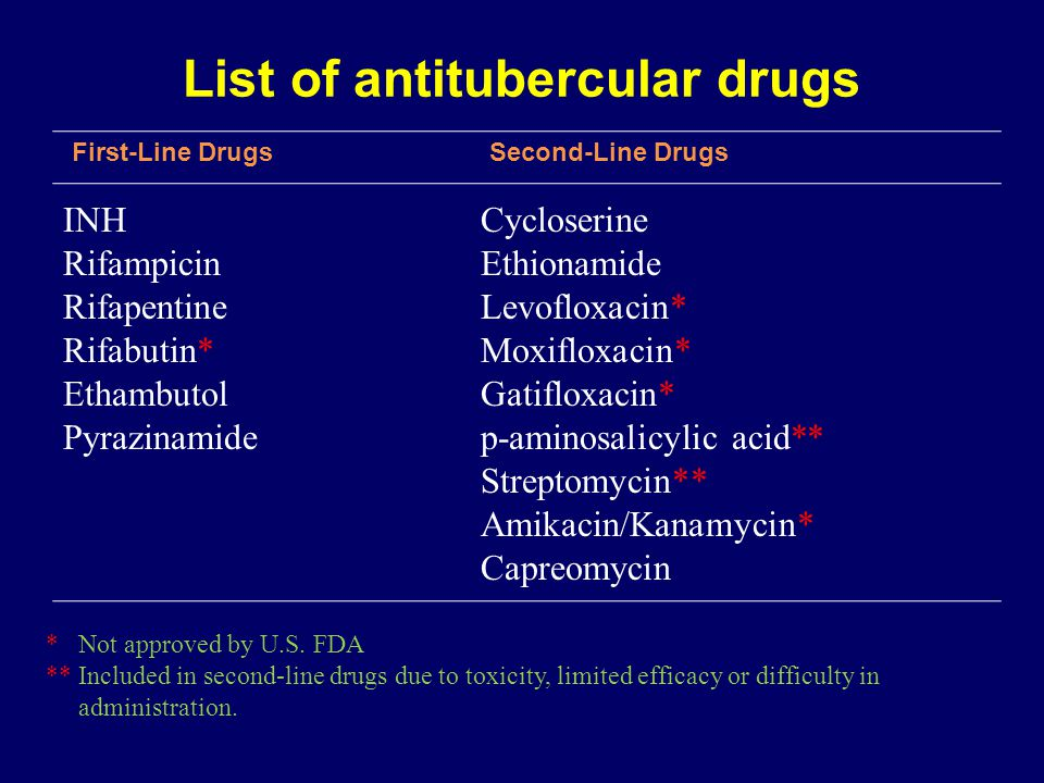List of antitubercular drugs