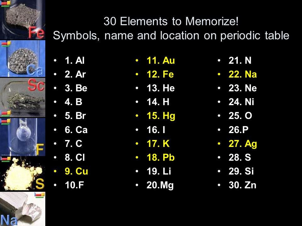 Chapter 3 chemistry packet 3 ppt video online download symbols name and location on periodic table urtaz Gallery