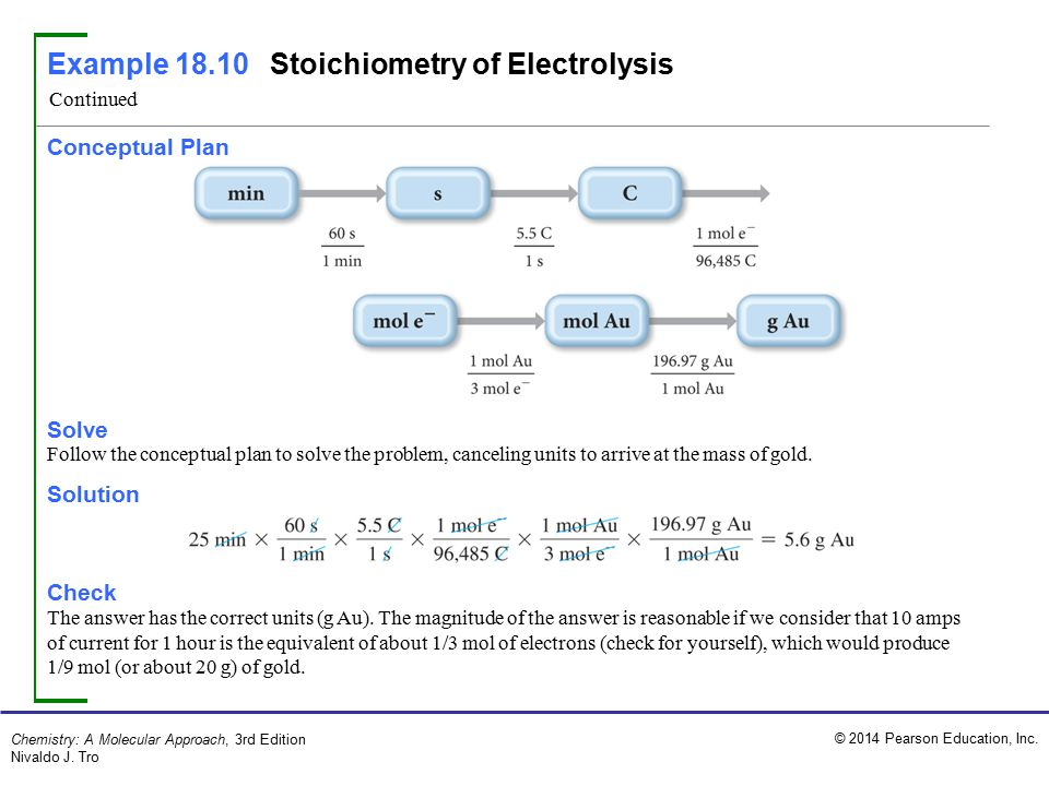 Example Stoichiometry of Electrolysis