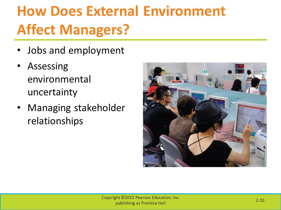 How Does External Environment Affect Managers