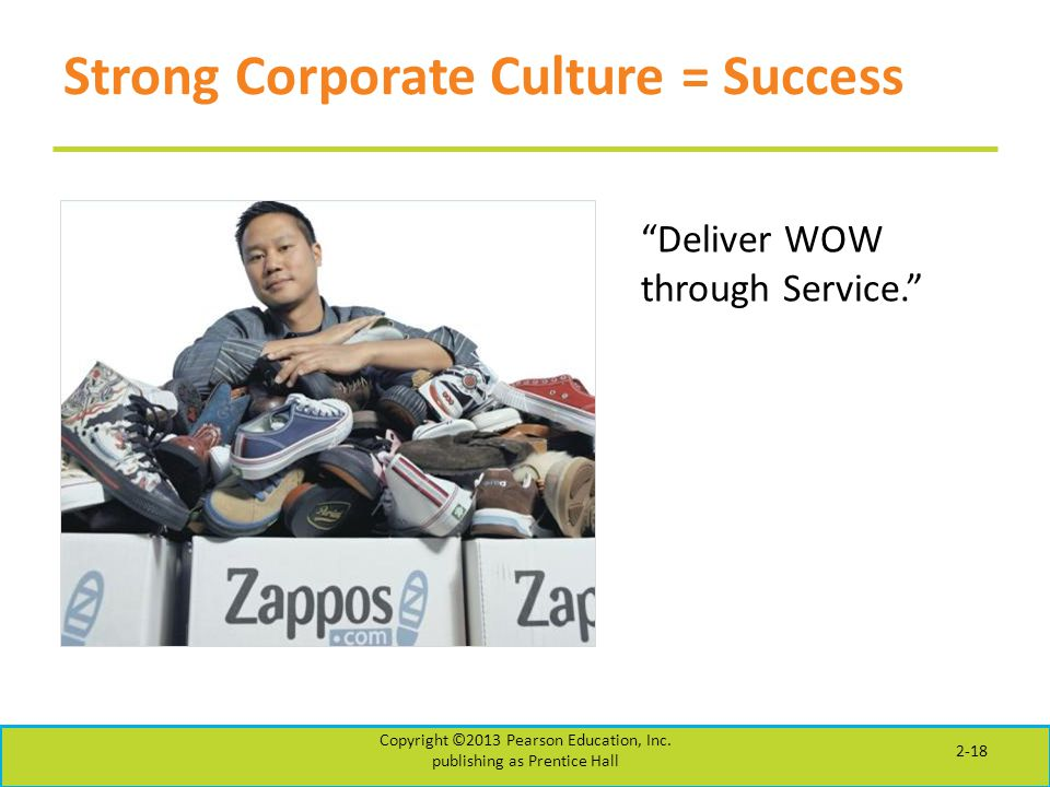Strong Corporate Culture = Success