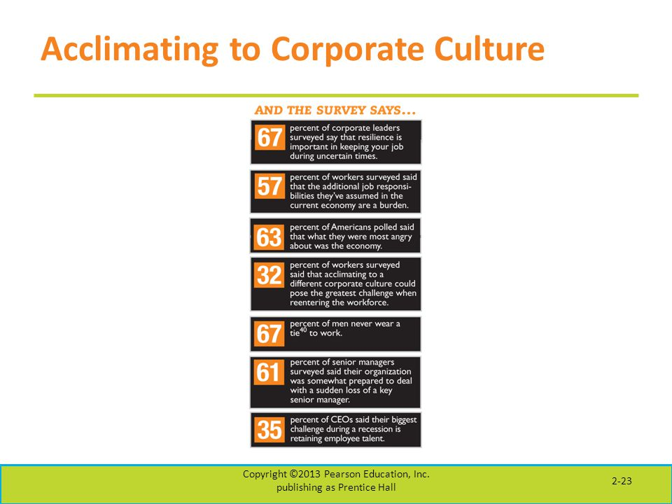 Acclimating to Corporate Culture