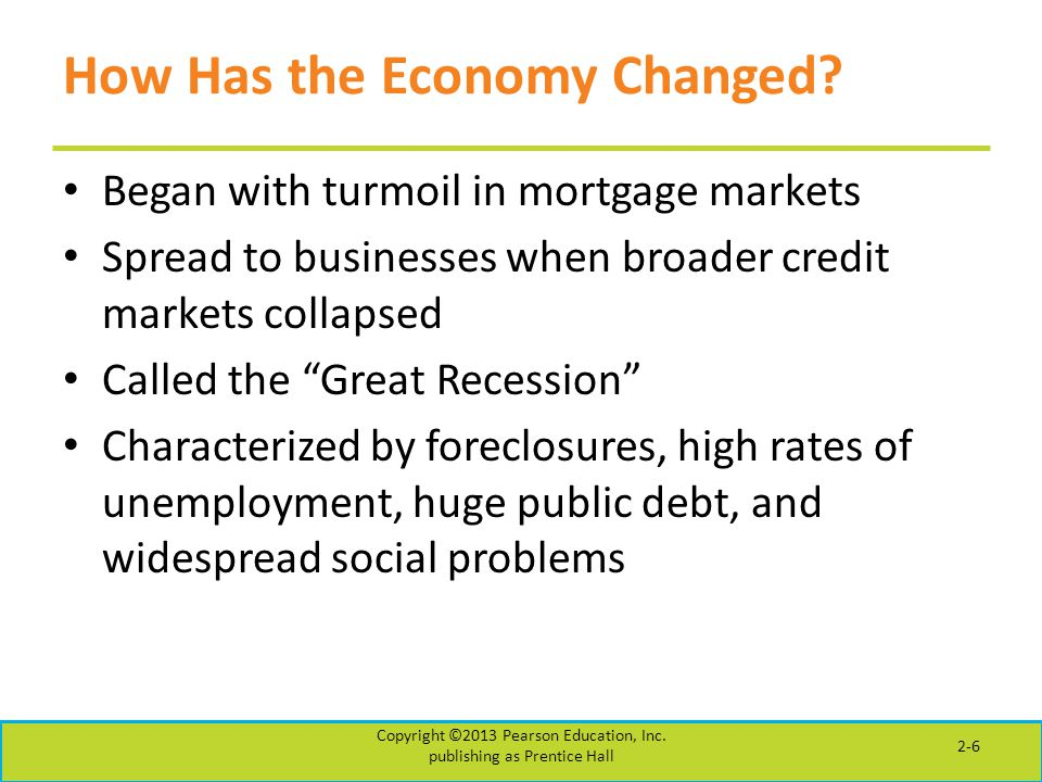 How Has the Economy Changed