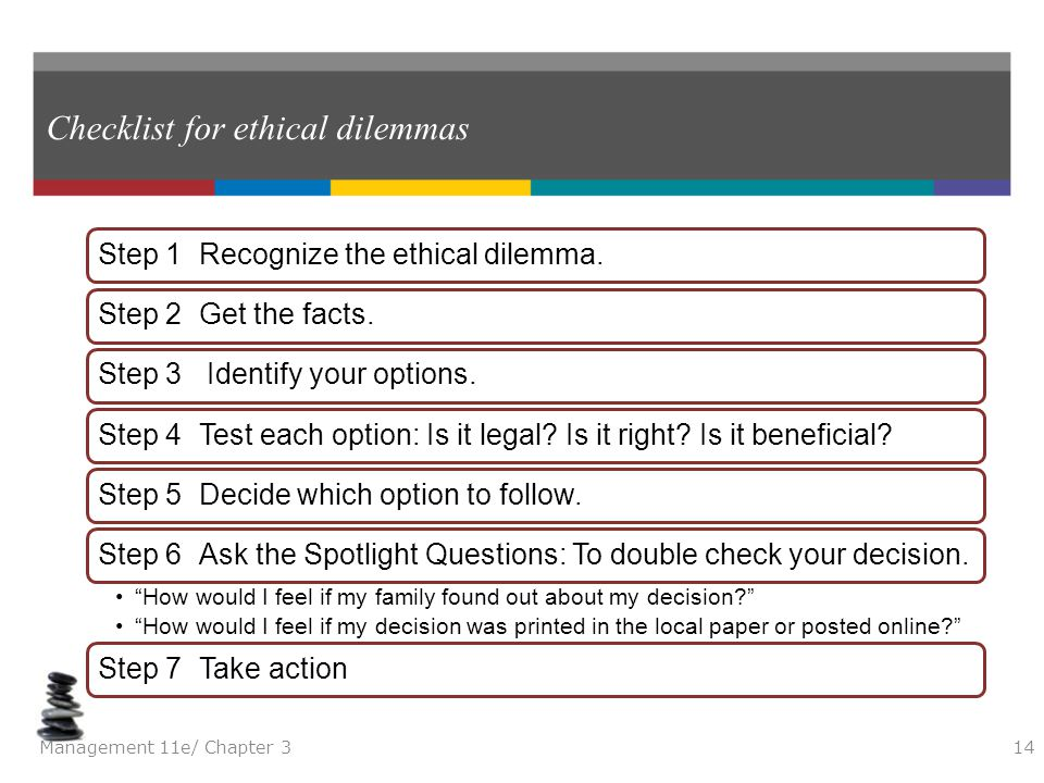 Checklist for ethical dilemmas