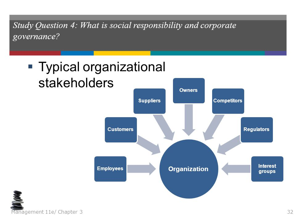 Typical organizational stakeholders