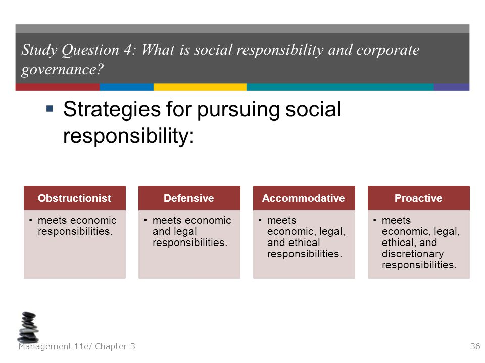 Strategies for pursuing social responsibility: