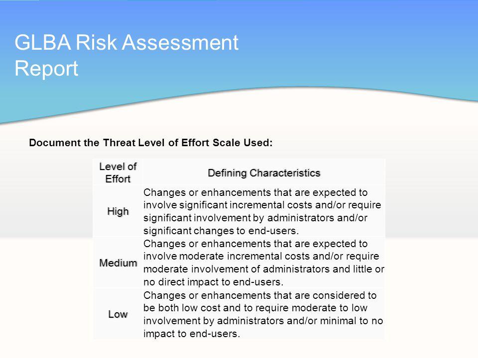 Glba risk assessments done correctly.