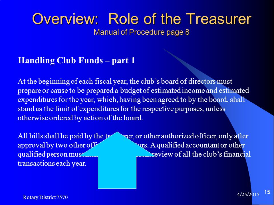 Overview: Role of the Treasurer Manual of Procedure page 8