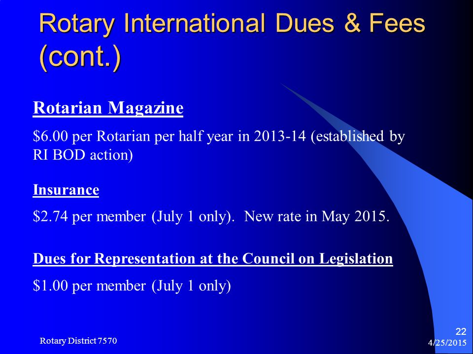 Rotary International Dues & Fees (cont.)