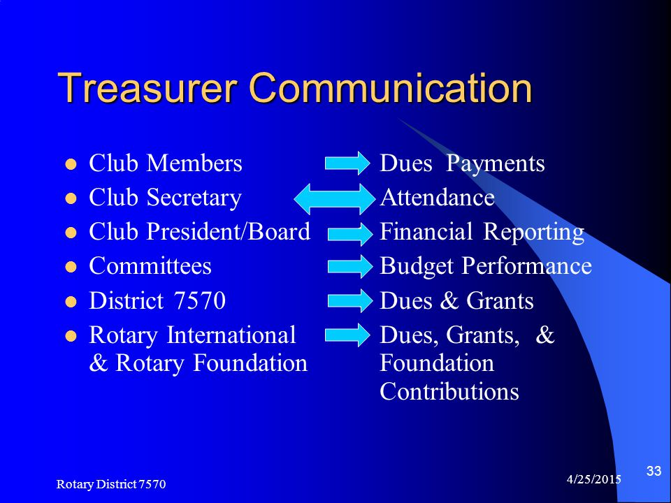 Treasurer Communication