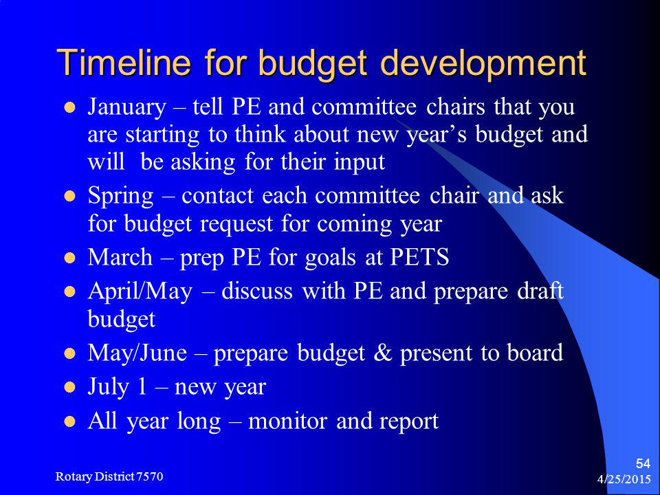 Timeline for budget development