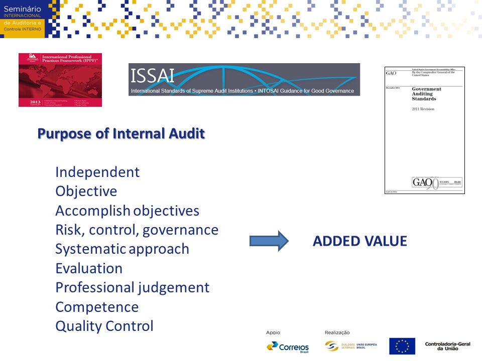 objectives of internal audit pdf