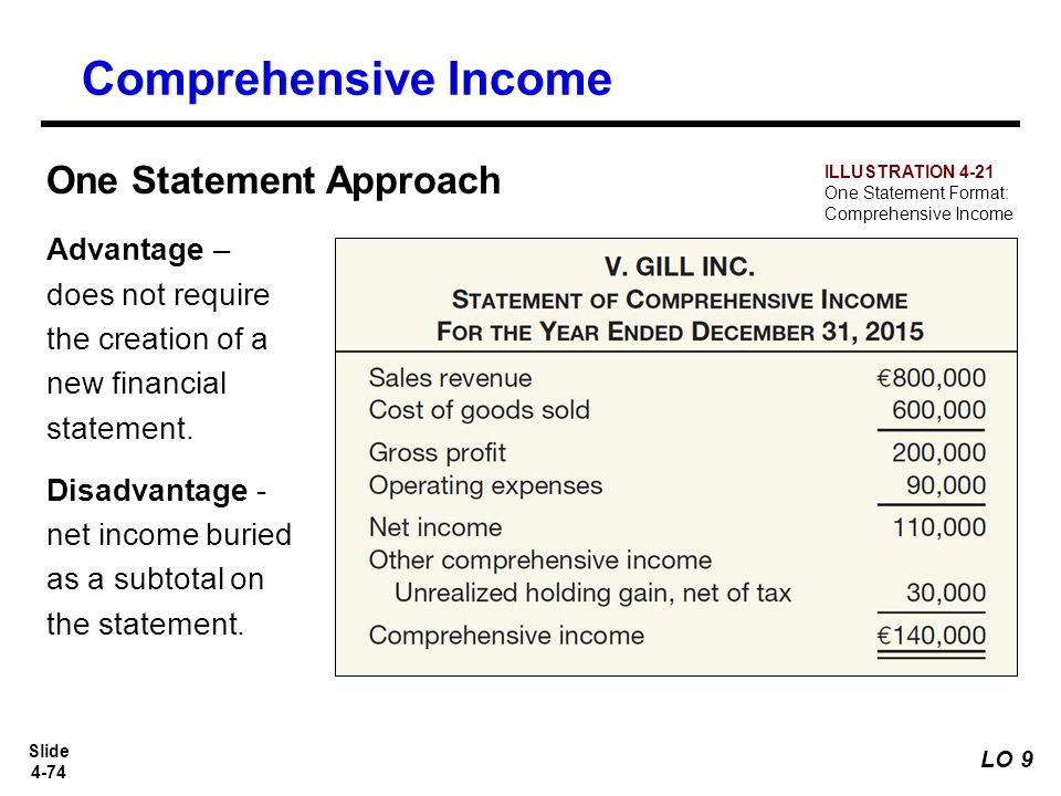 74 Comprehensive Income One Statement Approach