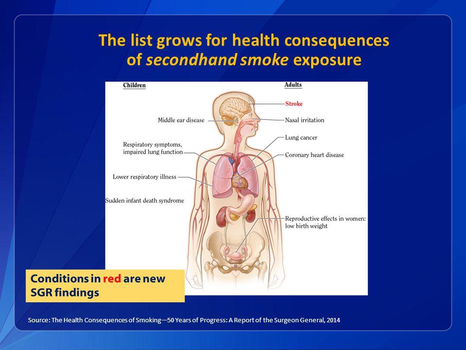 illustrated surgeon generals report on cigarette smoking