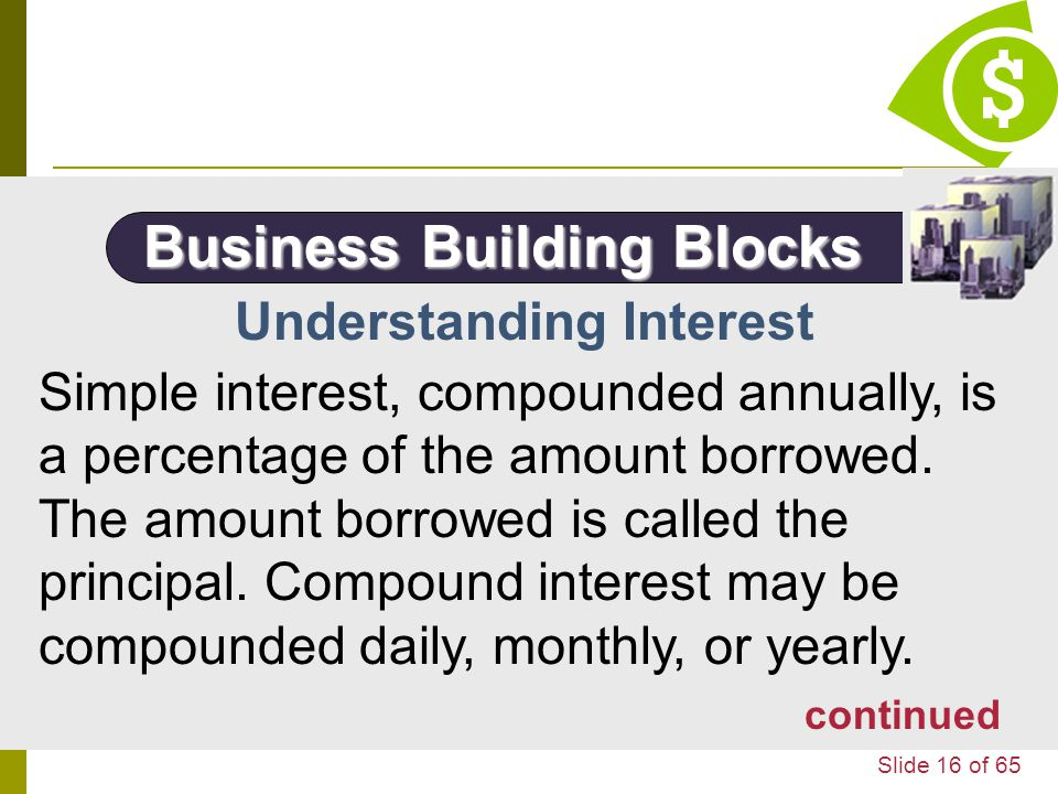 Business Building Blocks Understanding Interest