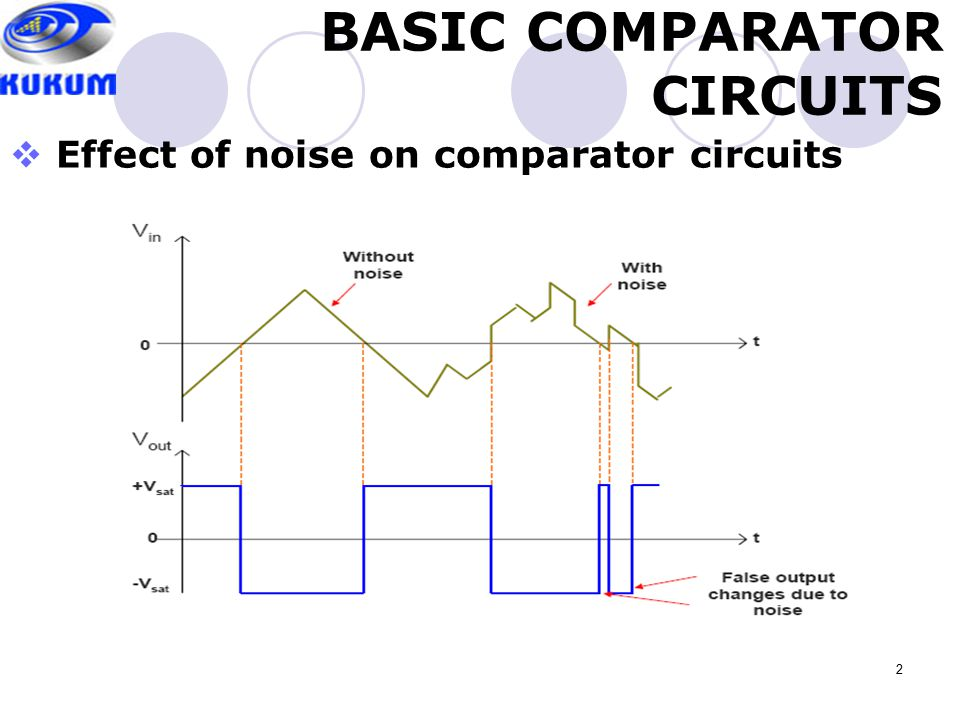 Comparator Circuit Diagram | Comparator With Hysteresis Window Comparator Ppt Video Online Download