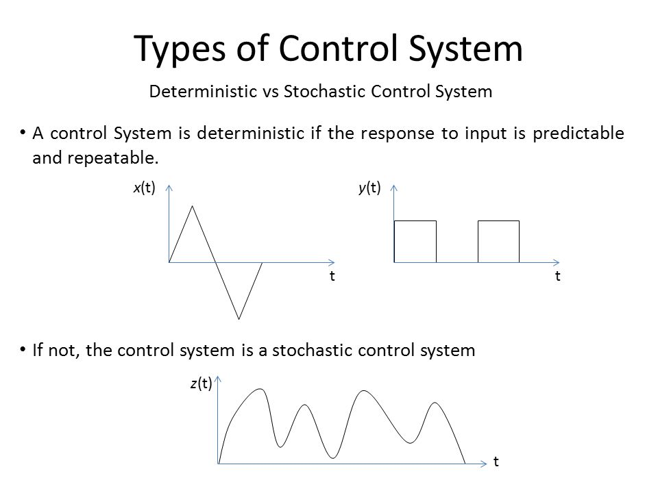 Advanced Control Systems (ACS) - ppt video online download