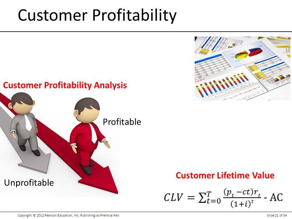 customers profitability analysis Would a business ever want to 'fire' a customer in this lesson, we'll discuss customer profitability analysis, including its advantages and.