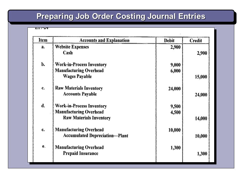 job order costing entries