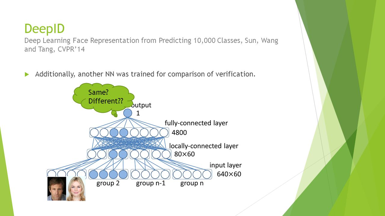 Methods in Leading Face Verification Algorithms - ppt video